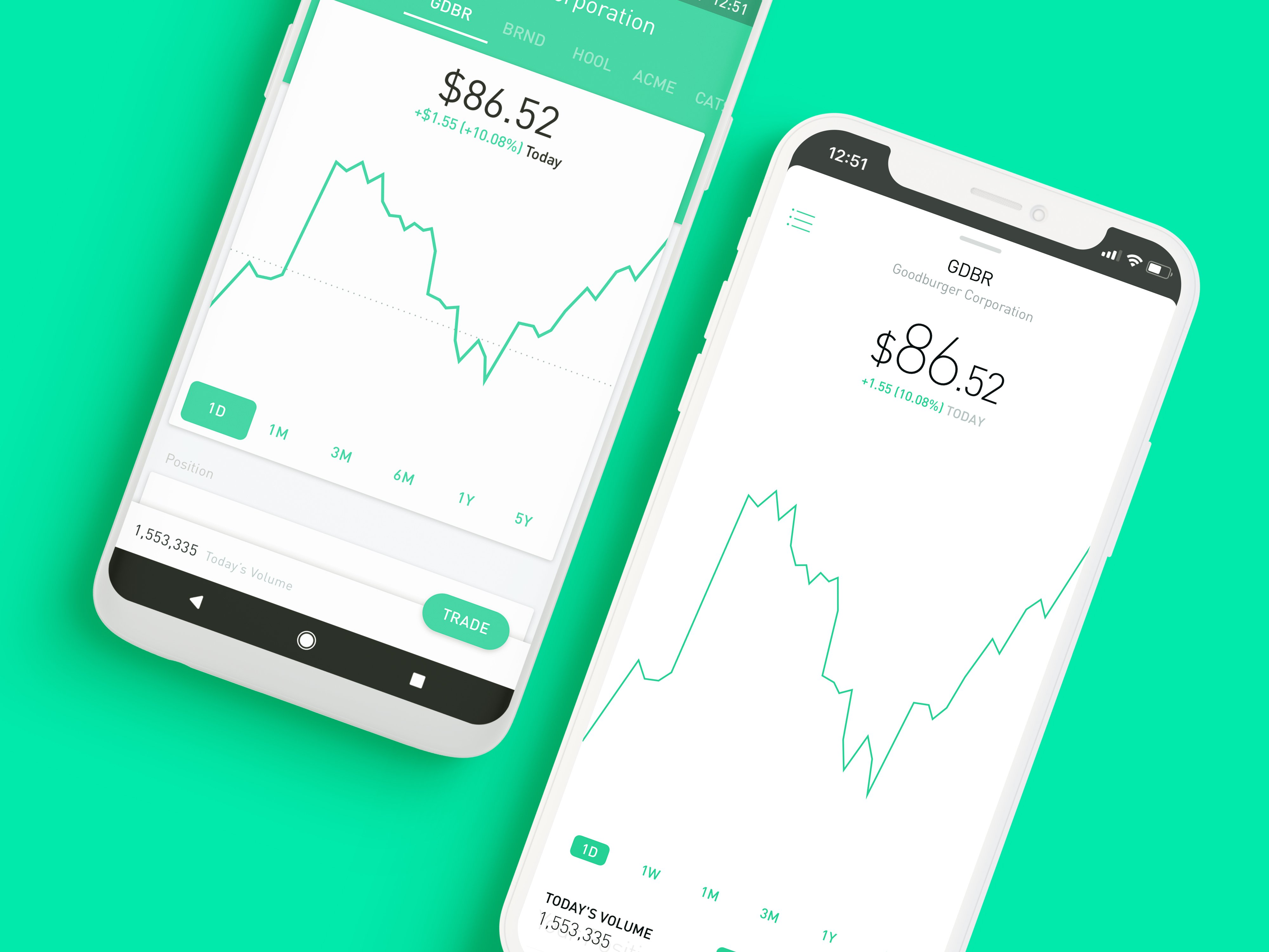 6 Penny Stocks To Watch - WealthLab